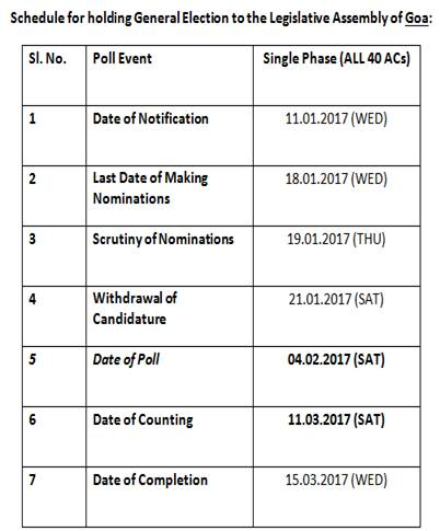 goa election 2017 schedule